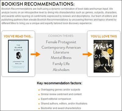 BookishRecs